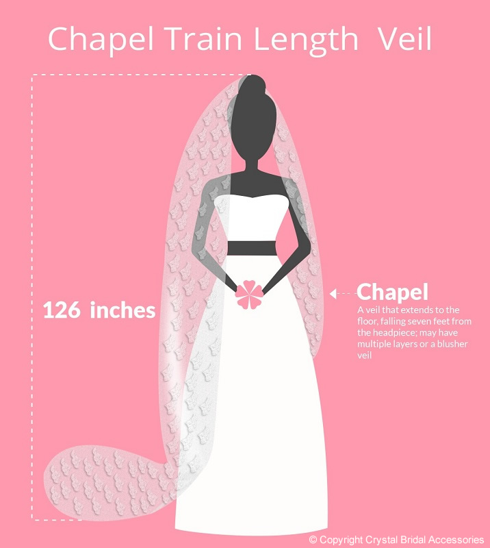 Wedding Veil Size Guide 4