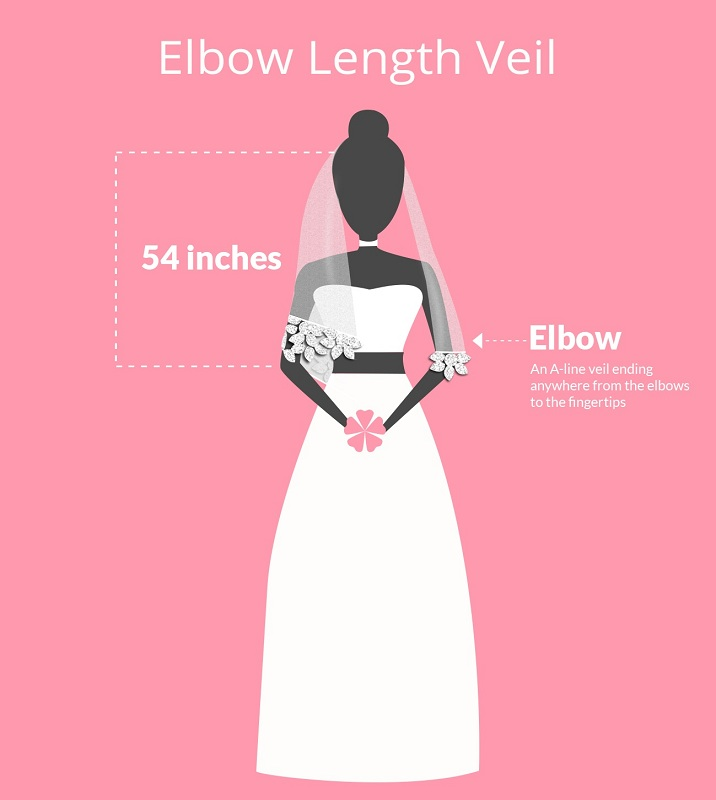 Wedding Veil Size Guide 1