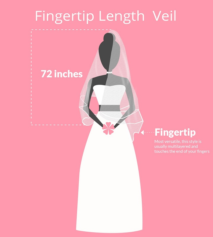 Wedding Veil Size Guide 2