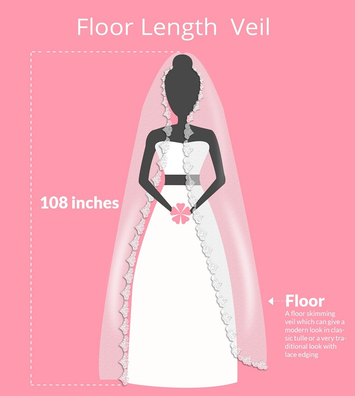 Wedding Veil Size Guide 3